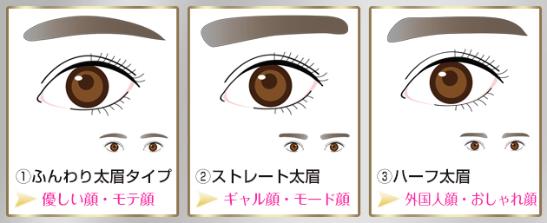 眉毛の形おすすめ